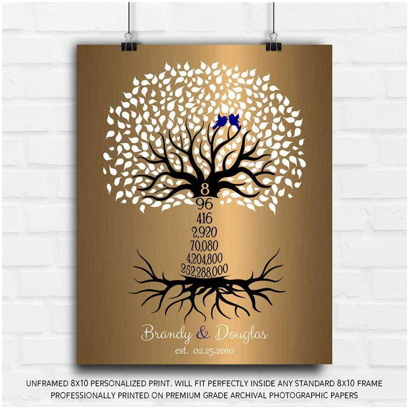 8th Wedding Anniversary 8 Years Personalized Wedding Tree Gift Faux Bronze Onyx Gift for Couple Custom Art Print on Paper Canvas Metal #1437-8x10 Unframed Custom Paper Art Print