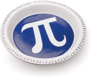 Dish Plate with Pi Symbols